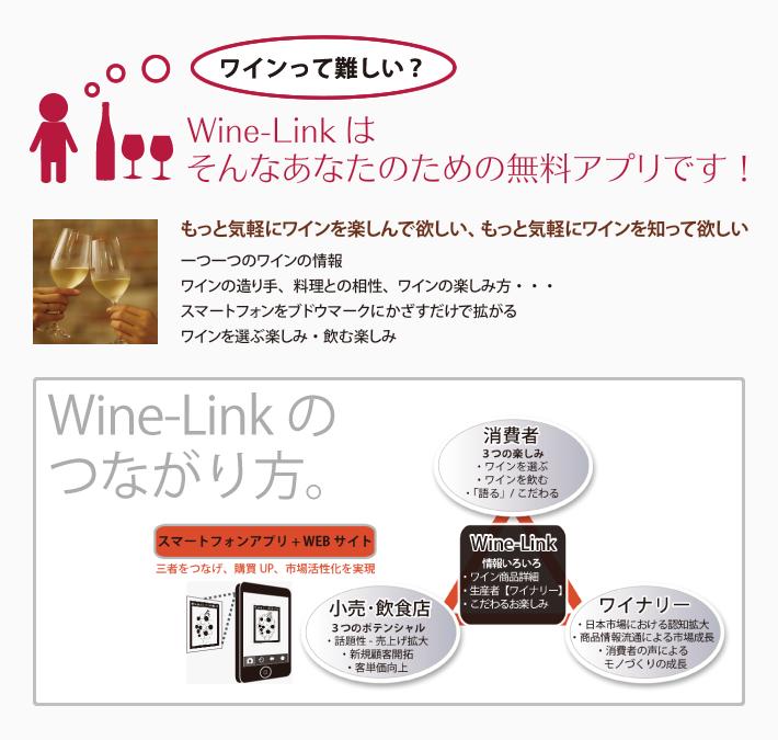 ワイン リンク